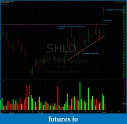 Wyckoff Trading Method-shld2.png