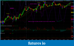 Click image for larger version  Name:ES_633_Tick_chart_2-7-11B.png Views:430 Size:108.6 KB ID:30291