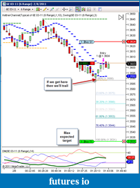 shodson's Trading Journal-targets.png