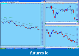 A guide to trend trading in its simplest form.-6b20811.png