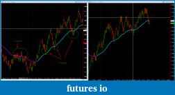 A guide to trend trading in its simplest form.-feb-8-euro-review.png