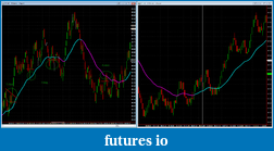 A guide to trend trading in its simplest form.-feb-8-crude-review.png