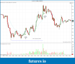 Tiger's Price Action Journal-feb-8.png