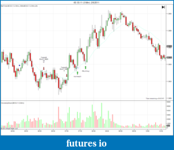 Tiger's Price Action Journal-6e-03-11-3-min-2_8_2011.png