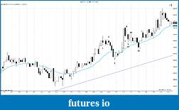 Gerimo's trading journal-nq-03-11-2-min-8_2_2011.jpg