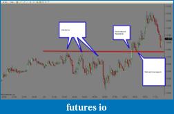 AR01 Market Structure Basics-20110209-eurusd-5min.png