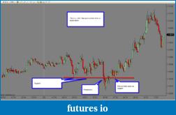 AR01 Market Structure Basics-20110209-eurusd-5min_2.png