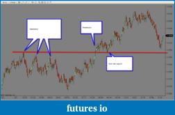 AR01 Market Structure Basics-20110209-eurusd-6range.png