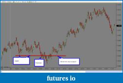 AR01 Market Structure Basics-20110209-eurusd-6range_2.png