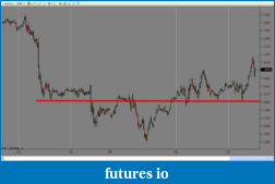 AR01 Market Structure Basics-20110209-eurusd-15min.png