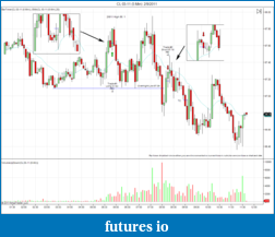Tiger's Price Action Journal-feb-9-cl.png