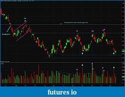 Wyckoff Trading Method-natgas-ung-2-10-11.jpg