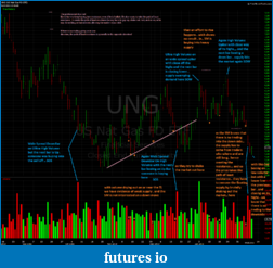 Wyckoff Trading Method-ung.png