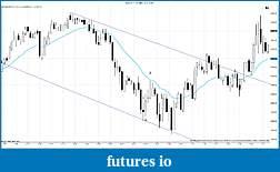 Gerimo's trading journal-nq-03-11-2-min-9_2_2011.jpg