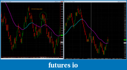 A guide to trend trading in its simplest form.-feb-10-d-short.png