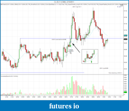 Tiger's Price Action Journal-feb-10-cl.png