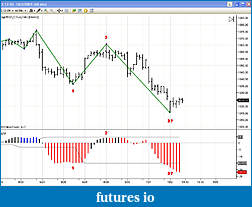 Harmonic Trading-elliot-waves.jpg