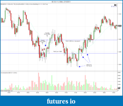 Tiger's Price Action Journal-6e-03-11-3-min-2_10_2011.png