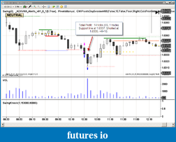 Safin's Trading Journal-6s-14-ticks.png