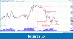 Wyckoff Trading Method-accum.-eurusd-15min_analysis.png