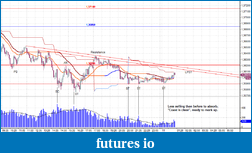 Wyckoff Trading Method-accum.-eurusd-5min-update.png