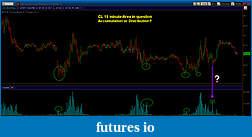 Wyckoff Trading Method-cl15min.jpg