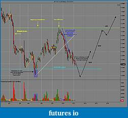 Wyckoff Trading Method-6e-03-11-60-min-2_11_2011.jpg