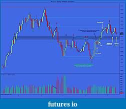 Wyckoff Trading Method-6e-03-11-daily-9_9_2010-2_12_2011.jpg