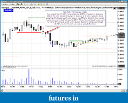 Safin's Trading Journal-6a-13-ticks.png