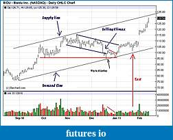 Setup for trading stocks-bidu.jpg