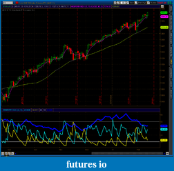 PERRY METHOD FOR TOS-2011-02-12-tos_charts.png