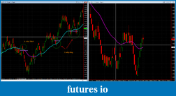 A guide to trend trading in its simplest form.-feb-11-euro-review.png