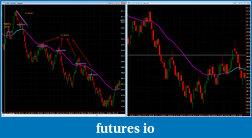 A guide to trend trading in its simplest form.-feb-11-crude-review.png