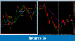 A guide to trend trading in its simplest form.-feb-11-crude-review-2.png