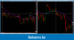 A guide to trend trading in its simplest form.-swing-trading-example.png