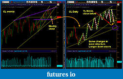 Wyckoff Trading Method-cl_big_picture.jpg