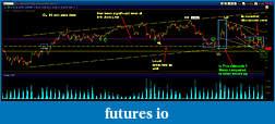 Wyckoff Trading Method-cl_60min.jpg