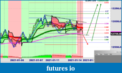 Click image for larger version  Name:NQ Jan 15.png Views:18 Size:52.6 KB ID:308174