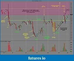 Wyckoff Trading Method-zb-03-11-60-min-2_13_2011.jpg