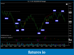 How to use volume in your trading-20090922-cl-range-volume-patterns.png