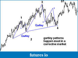 Harmonic Trading-gartley-patterns-part-elliot-wave.jpg