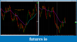 A guide to trend trading in its simplest form.-feb-14-euro-trade.png