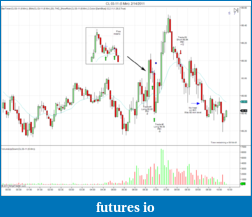 Tiger's Price Action Journal-feb-14-cl.png