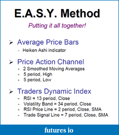 """Porting the """"Traders Dynamic Index"""" to TOS-tdi-specs.png"""