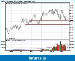 Wyckoff Trading Method-cld.jpg