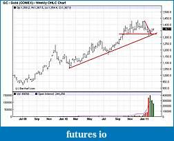 Wyckoff Trading Method-gw.jpg