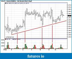 Wyckoff Trading Method-g120.jpg