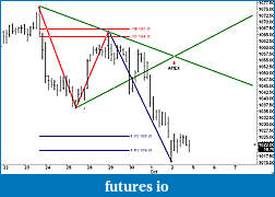 Harmonic Trading-2-year-language.jpg