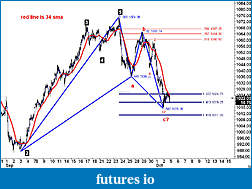Harmonic Trading-2-year-language-3.jpg