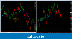 A guide to trend trading in its simplest form.-feb-15-euro-trade.png